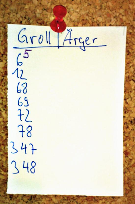 Lektionen zum Thema Groll/Ärger: Lektion 5, 6, 12, 68, 69, 72, 78, 347, 348
